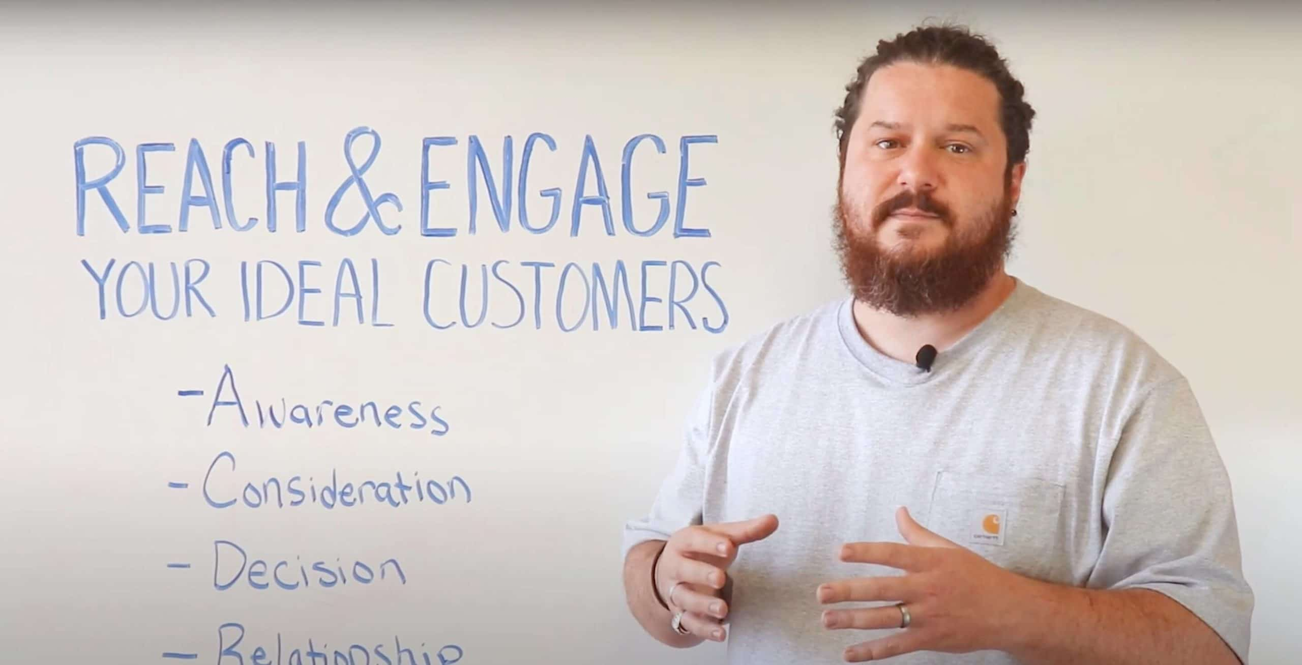 Reach Engage Ideal Customers